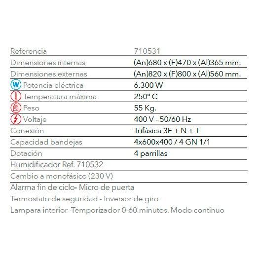 Descripción Horno RX 604 Plus FM