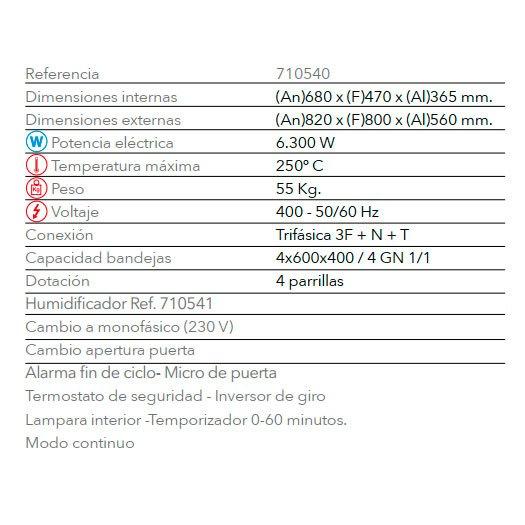 Características horno RXL 604 Plus FM