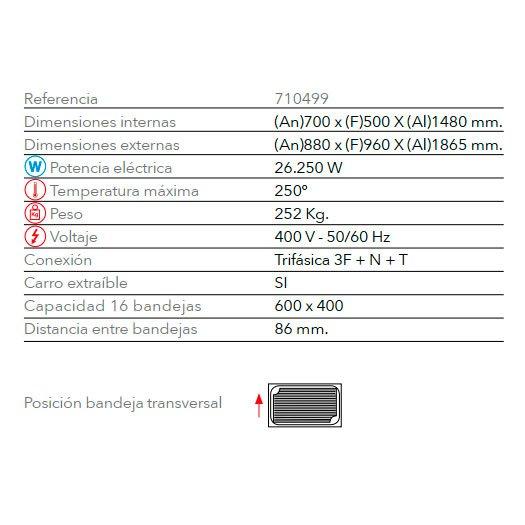 Características horno pandería STB 616 ET FM Industrial