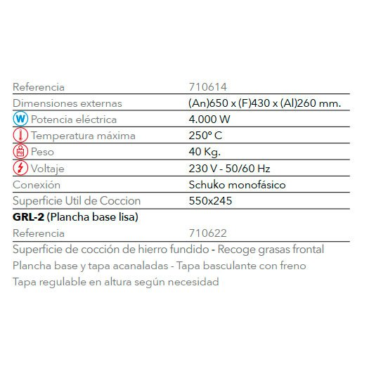 Características Grill GR 2 FM