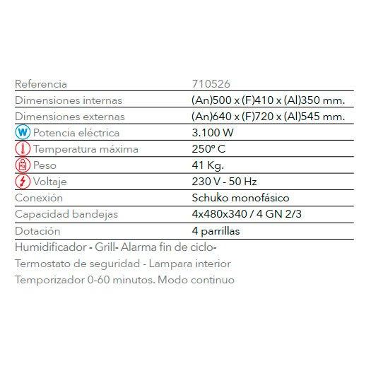 RX-424-HG-descripcion Horno Fm
