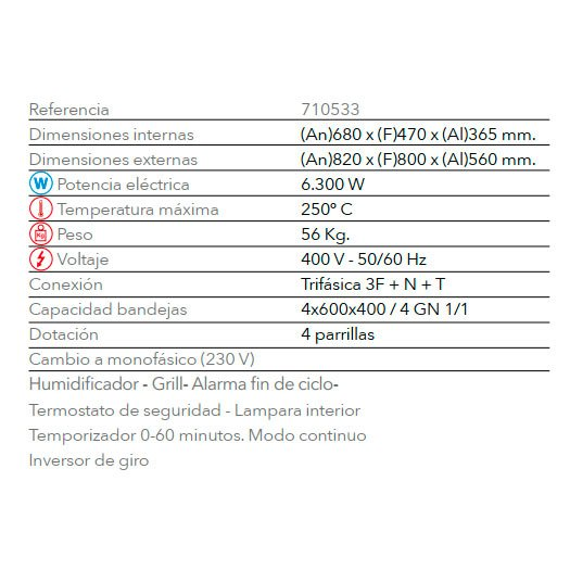 Características Horno RX 604 Plus HG FM