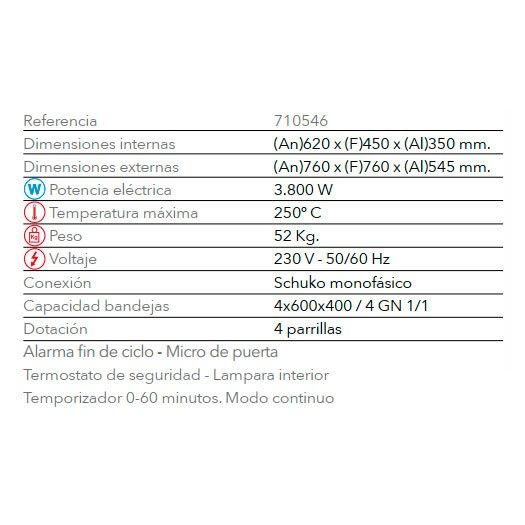 Características Horno RXP 604 FM