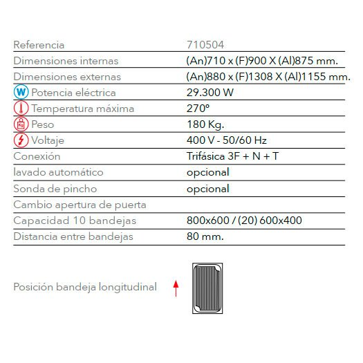 Características horno eléctrico STB 1086 V7 FM Industrial