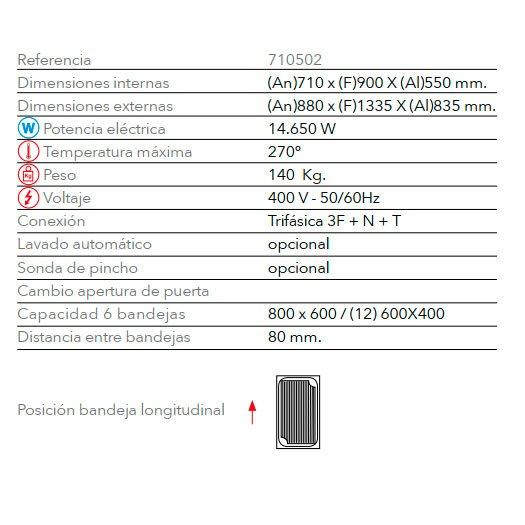Características horno panadería eléctrico STB 6/86 V7 FM Industrial
