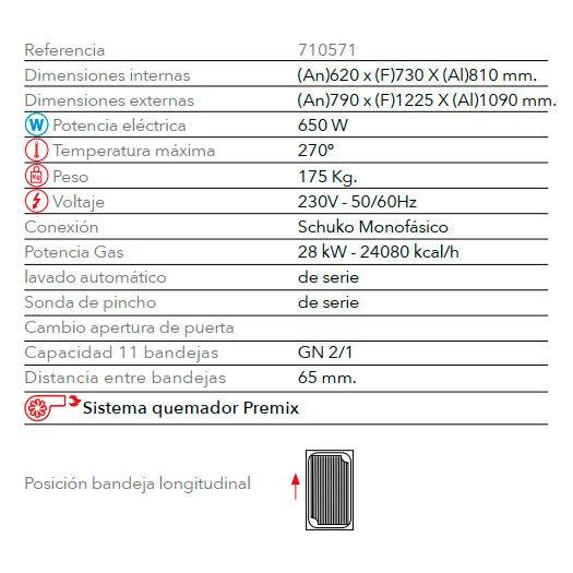 DESCRIPCIÓN HORNO STG 112 V7 GAS