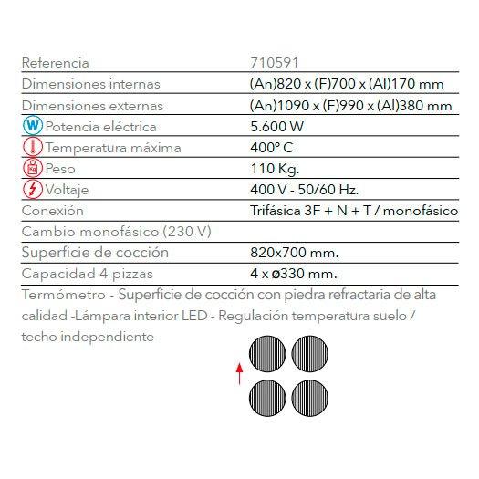 Características Horno Para Pizzas STZ 433 FM
